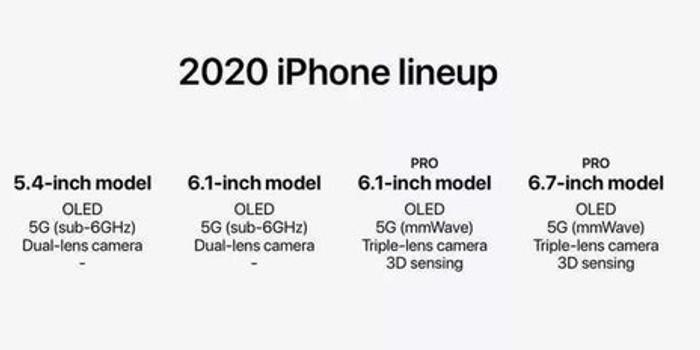高通、蘋果:只有5G能讓我們合作!