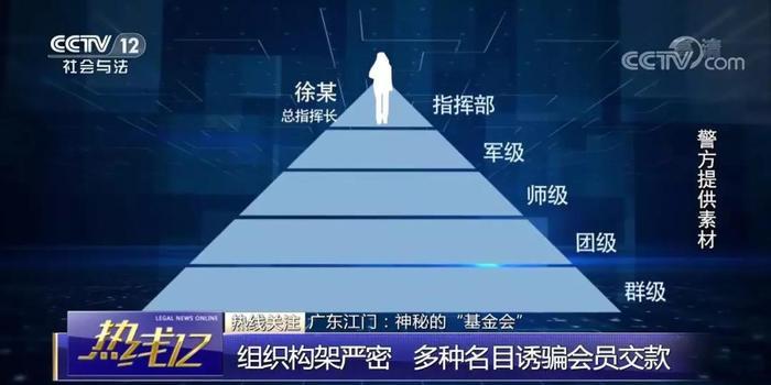 天津11選5_投資幾十元回報幾十萬?這群人靠老騙術騙了1.6億