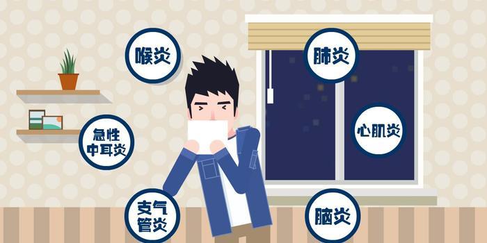 动画:女子感冒最后被截肢!流感并发症怎么回事