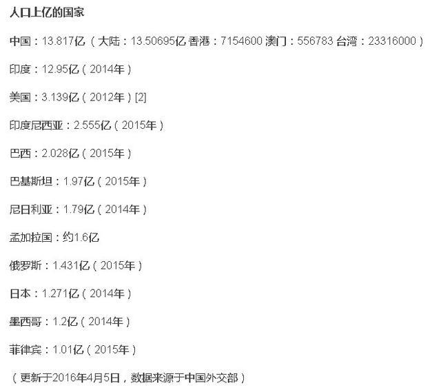 中国各省面积人口_中国各省的人口排名