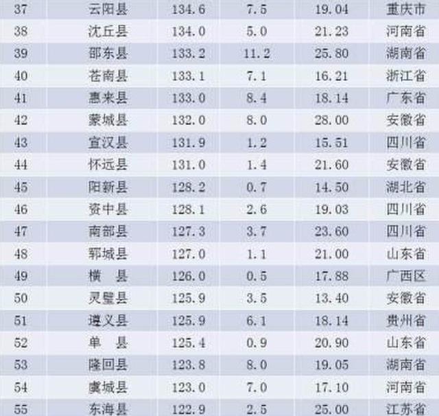 山东的人口有多少人口_山东有多少人口